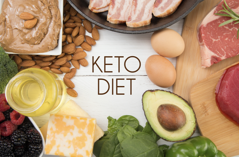 Ketogenic Diet – a weekend experiment